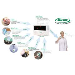 Wireless PIR Fall Detection System Wireless Nurse Call Unit Only