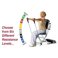 VQ ActionCare Resistance Chair - Resistance Anchor Cables ONLY