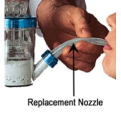 Ableware Replacement Nozzles - for People Feeder
