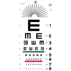 Illiterate Plastic Eye Chart