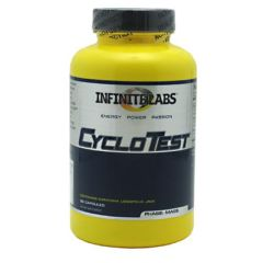 Infinite Labs Cyclo Test