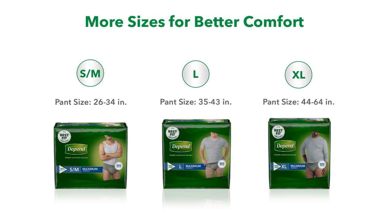 Depend FIT-FLEX® Underwear for Men