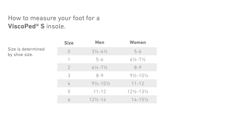 ViscoPed S Size Chart