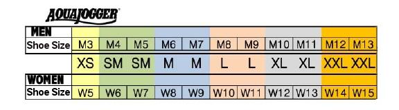 AquaJogger ExerSandles Sizing Chart