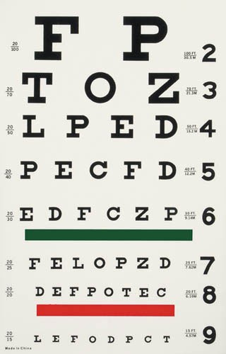 graphic relating to Printable Eye Charts referred to as Snellen Eye Chart - Visible Acuity Eye Charts