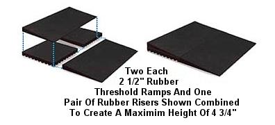 EZ-Access Rubber Threshold Ramp System