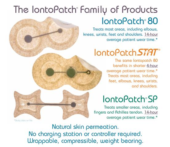 IontoPatch Products