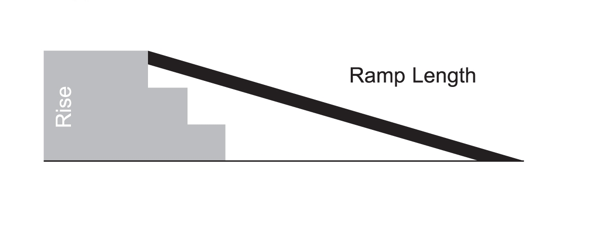 Ramp Rise Illustration