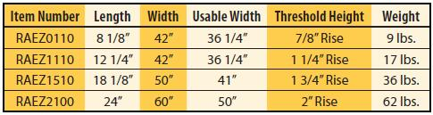 Prairie View Rubber Threshold Ramp Specifications