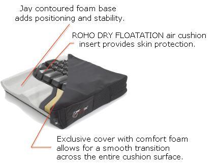 Roho hybrid elite cushion single valvle roho wheelchair cushion roho hybrid elite cushion single valve voltagebd Gallery