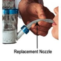 Replacement Nozzles - for People Feeder - Pack of 2