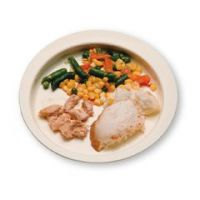 Round-Up Plate - Adaptive Eating Plates & Eating Aids