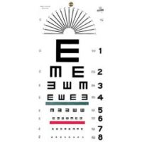 Illiterate Plastic Eye Chart - Each