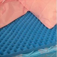DMI Convoluted Foam Bed Pad Mattress Topper