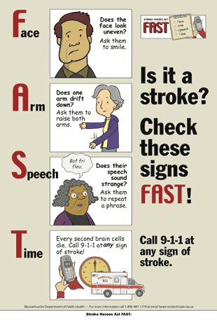 Learn these signs